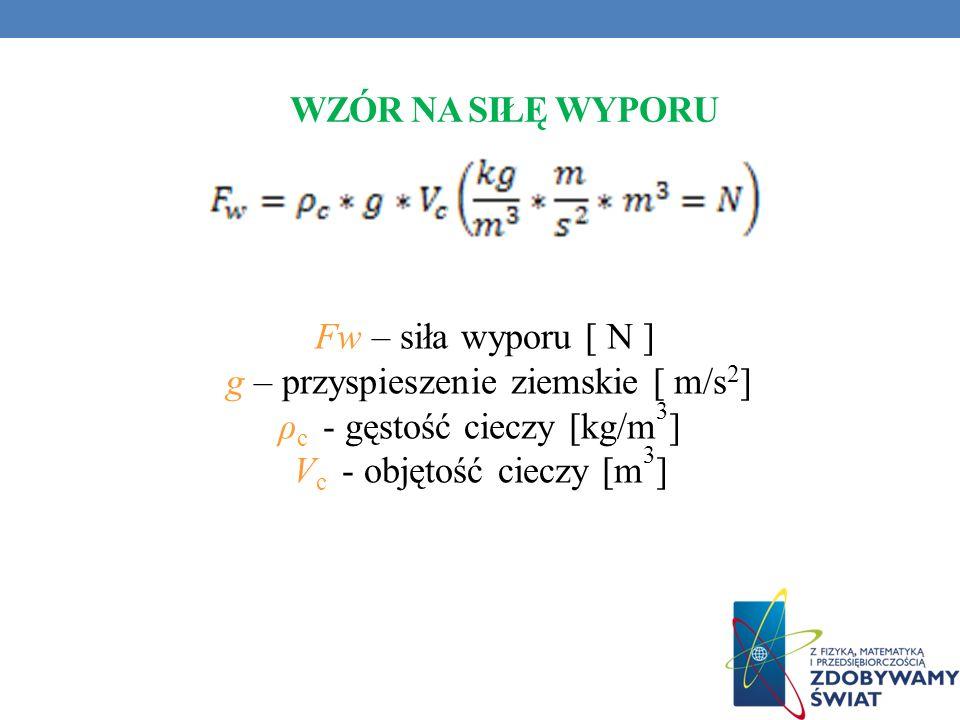 Fw – siła wyporu [ N ] g – przyspieszenie ziemskie [ m/s2]